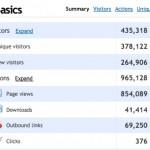 MijniPad.net; 2011 - een kleine terugblik