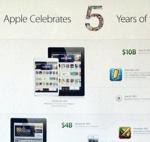 Apple's App Store 5 jaar - gratis Apps